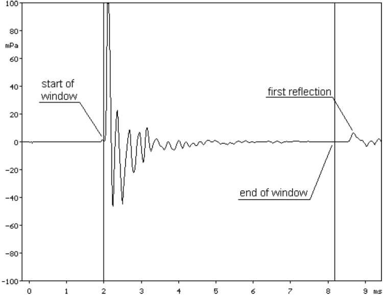 impulssivaste mitattuna yksikköimpulssista